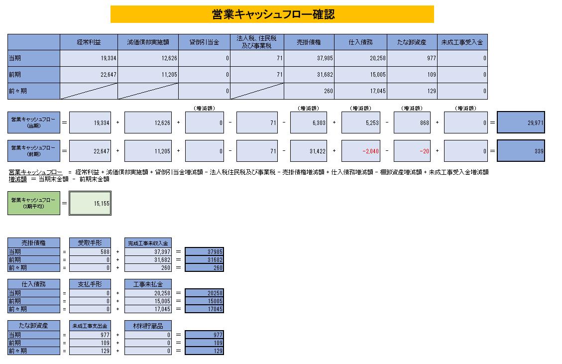 Excelで評点計算!④.png
